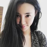 candyyc5278's profile photo