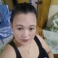 chynieja's profile photo