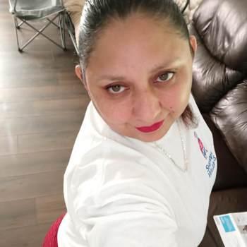 juanar77079_Texas_Single_Female