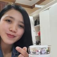 shiex15's profile photo