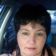 userawq39's profile photo