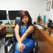 nathaliar326025's profile photo