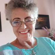 anna169814's profile photo