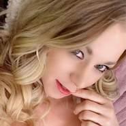 Anastasia28Pw's profile photo