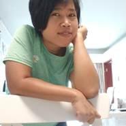 himakhairo's profile photo