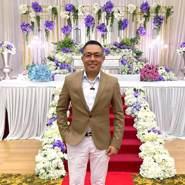ngkieenk's profile photo