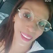 Mey0226's profile photo