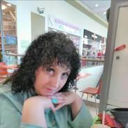 lyudmilam603032's profile photo