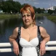 svetlanac106141's profile photo