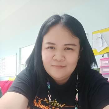 arunratj322670_Krung Thep Maha Nakhon_Độc thân_Nữ