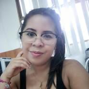 mariannyc247240's profile photo