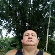 marcosantonioindioli's profile photo
