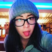 cinthyas185272's profile photo