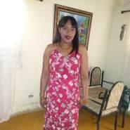 nercidat's profile photo