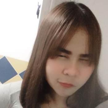userkjrqd95128_Krung Thep Maha Nakhon_Độc thân_Nữ