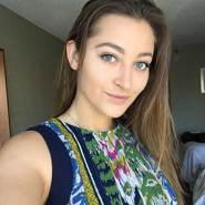 annatorb's profile photo