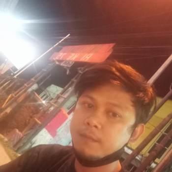ghomengaming_Jawa Barat_Single_Male