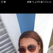dailam187524's profile photo