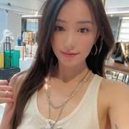 userruhwy894's profile photo
