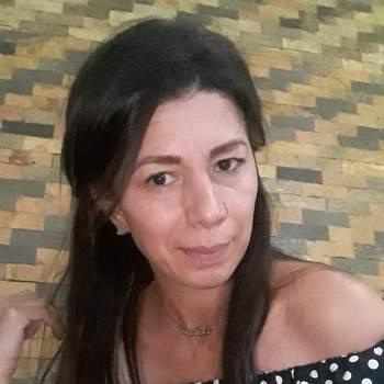 andreapaoc_Distrito Capital_Single_Female
