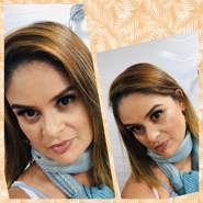 magdac22's profile photo