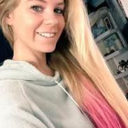 anabellas960138's profile photo