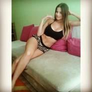 monika255688's profile photo