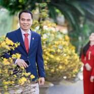 Nguyendung01's profile photo
