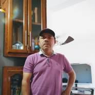 luis927870's profile photo