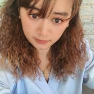 orawano10's profile photo