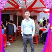 thanhlongd's profile photo