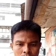 chokvhim's profile photo