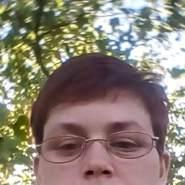 nikolettan795590's profile photo