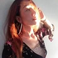 Bee_LoveL0ve's profile photo