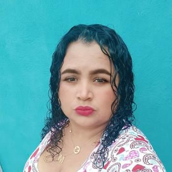 maigualidat_Distrito Capital_Single_Female