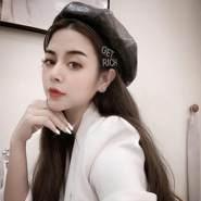 midit01's profile photo