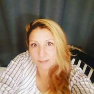 anetaa939828's profile photo