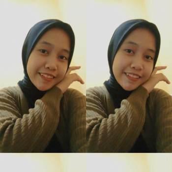 ciaao40_Sumatera Barat_Single_Female
