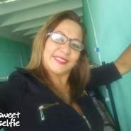 idiam81's profile photo