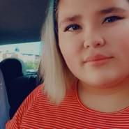 dessire712644's profile photo