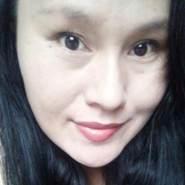 balzhan129330's profile photo