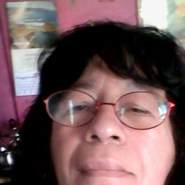 myrianp705373's profile photo