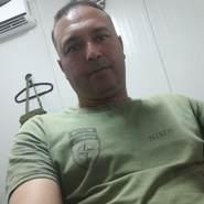 nikolask552470's profile photo