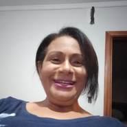 marcyas240165's profile photo