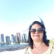 claudetebastos's profile photo
