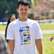 ronnykurniawan's profile photo
