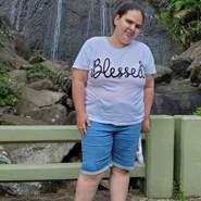 emilydavila's profile photo