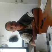userau58's profile photo