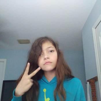Anna_Taze_Texas_Single_Female