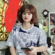 hanhc63's profile photo